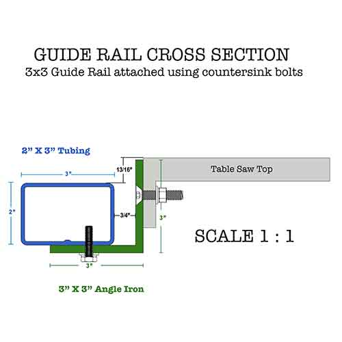 Diy Table Saw Guide Rail Plans Download The Pdf