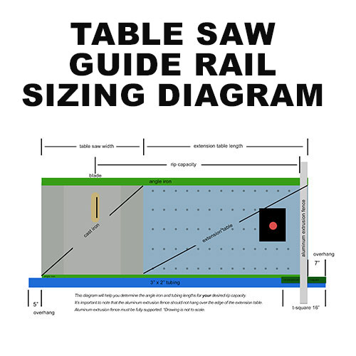 guide-rail-build